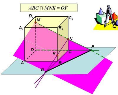 Курсове по математика за ДЗИ