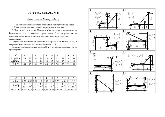 Курсови задачи механика и съпромат